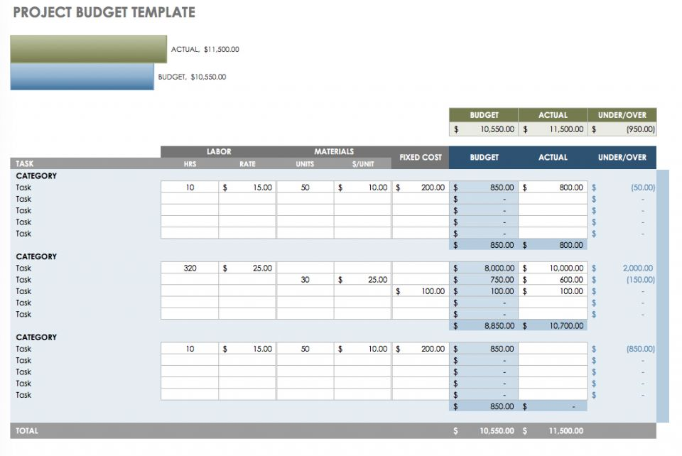 Excel Templates For Business Project Budget Template