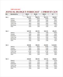 Yearly Business Budget Template Image collections - Business Cards Ideas