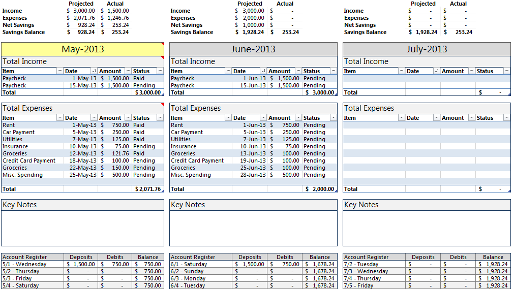 Simple Budget Forecast Template Excel