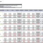 budget vs actual spreadsheet template download ...
