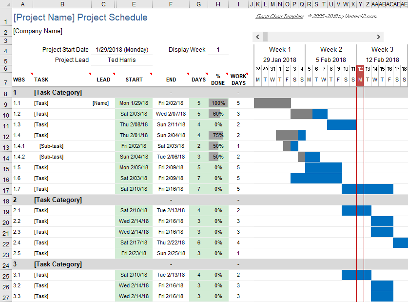 Free Gantt Chart Spreadsheet SampleBusinessResume Com