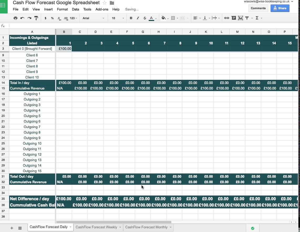 What Is Cash Flow Forecasting In Spreadsheet