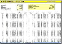 Amortization Schedule Mortgage Spreadsheet - SampleBusinessResume ...