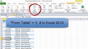 How Do You Merge Two Excel Spreadsheets Together Merge