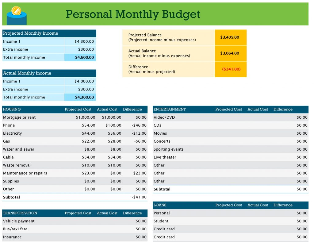 Projected Monthly Income And Personal Expense Spreadsheet