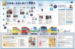 東京メトロ・新聞広告 コピー