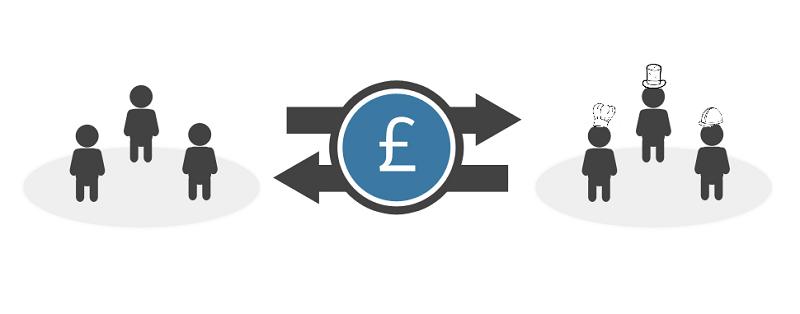 Funding Circle – Get a Higher Return