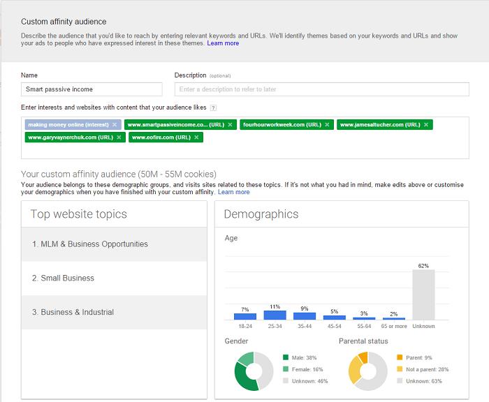 google ads ppc custom affinity audience