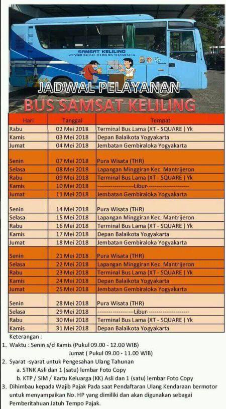 Jadwal SIM Keliling Yogyakarta Agustus 2020