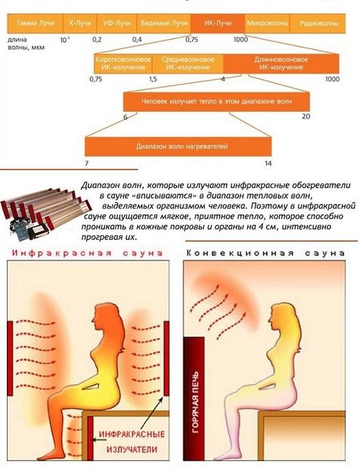 lehetséges-e magas vérnyomás mellett szaunázni