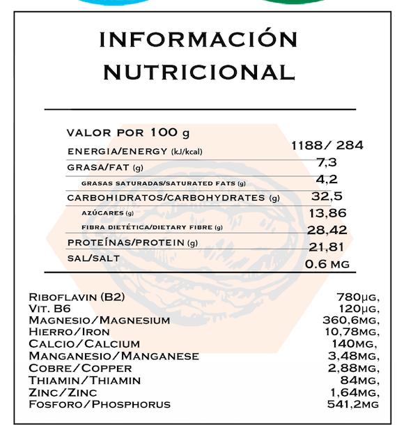 Macau - Cacao y Maca