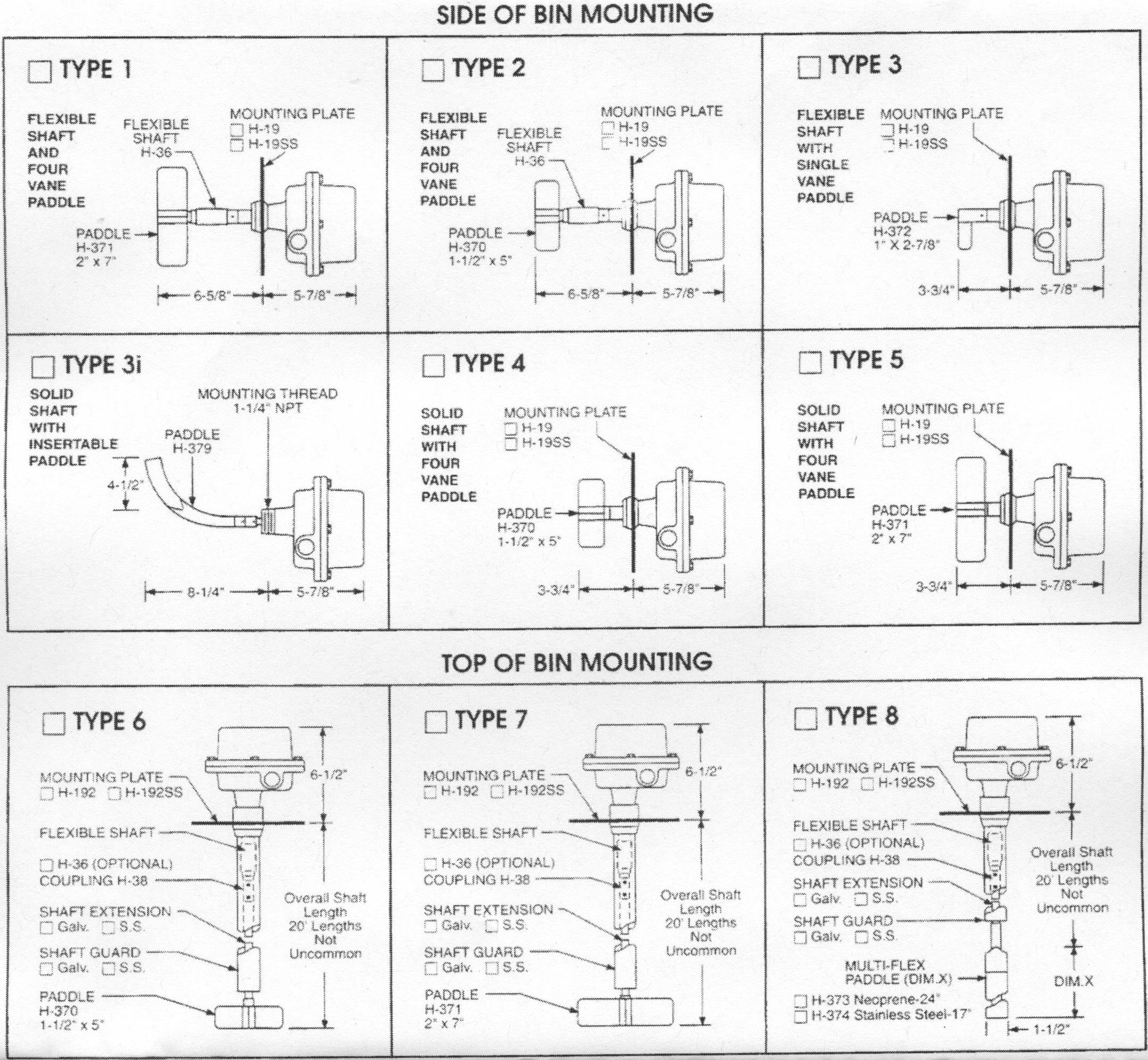 Super Safe Amp Super Safe Plus Roto Bindicator