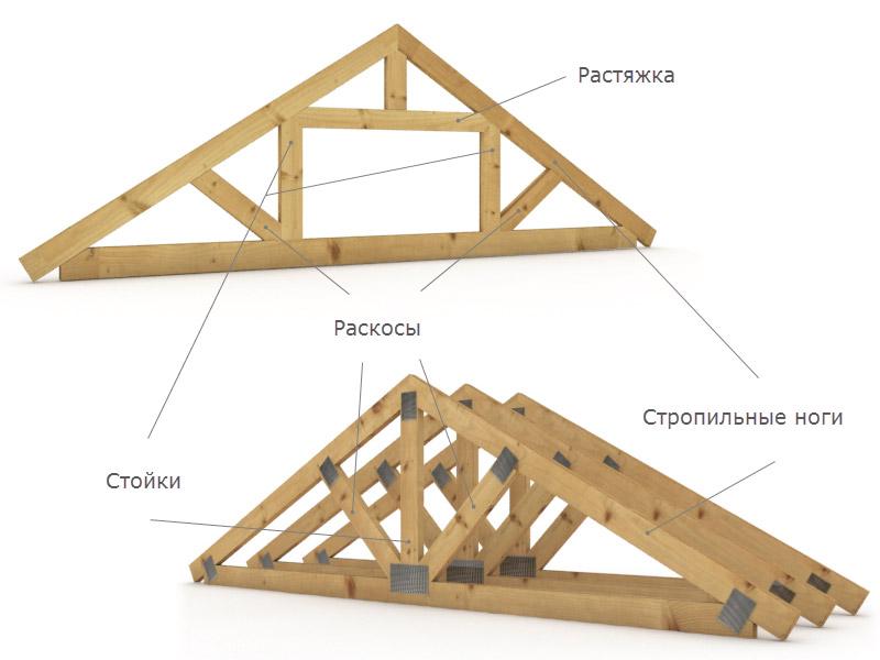 Переходные конструкции с раскосами