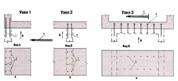 Как сделать фундамент под каркасную пристройку 2
