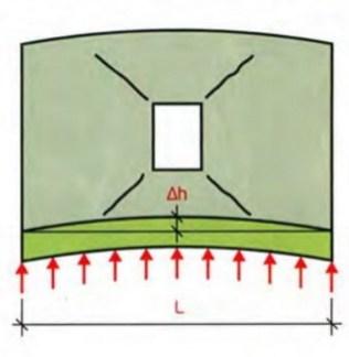Деформация пучения в стене с окном.