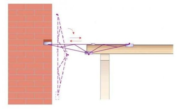 Усиление деревянного перекрытия – способы как укрепить потолочные и балки второго этажа 10 9 Строительный портал