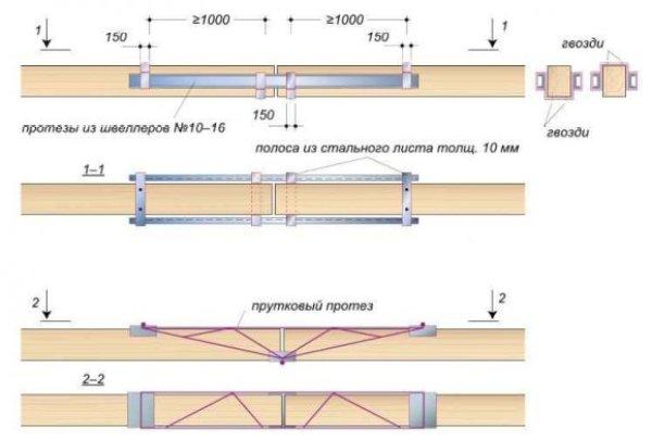 Усиление деревянного перекрытия – способы как укрепить потолочные и балки второго этажа 2 40 Строительный портал