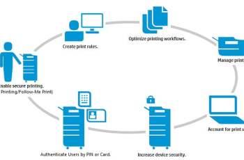 Printer Manager Software