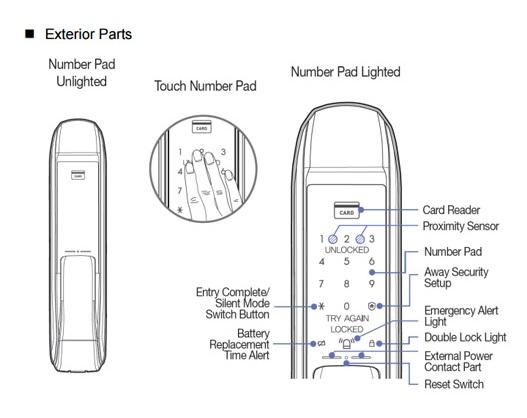 Samsung digital door lock,samsung lock, digital door lockk
