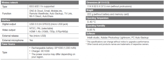 Samsung NX1100 Mirrorless Camera Leaked on Official