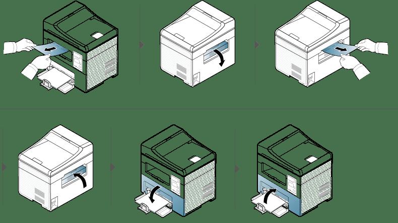 שחרור חסימות נייר