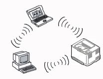 Impostazione di rete wireless