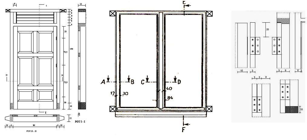 Metode Pemasangan Kusen Pintu dan Jendela  samsir ahmad