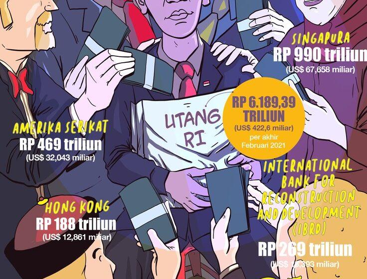 Utang Luar Negeri Indonesia Mencapai US$ 422,6 miliar