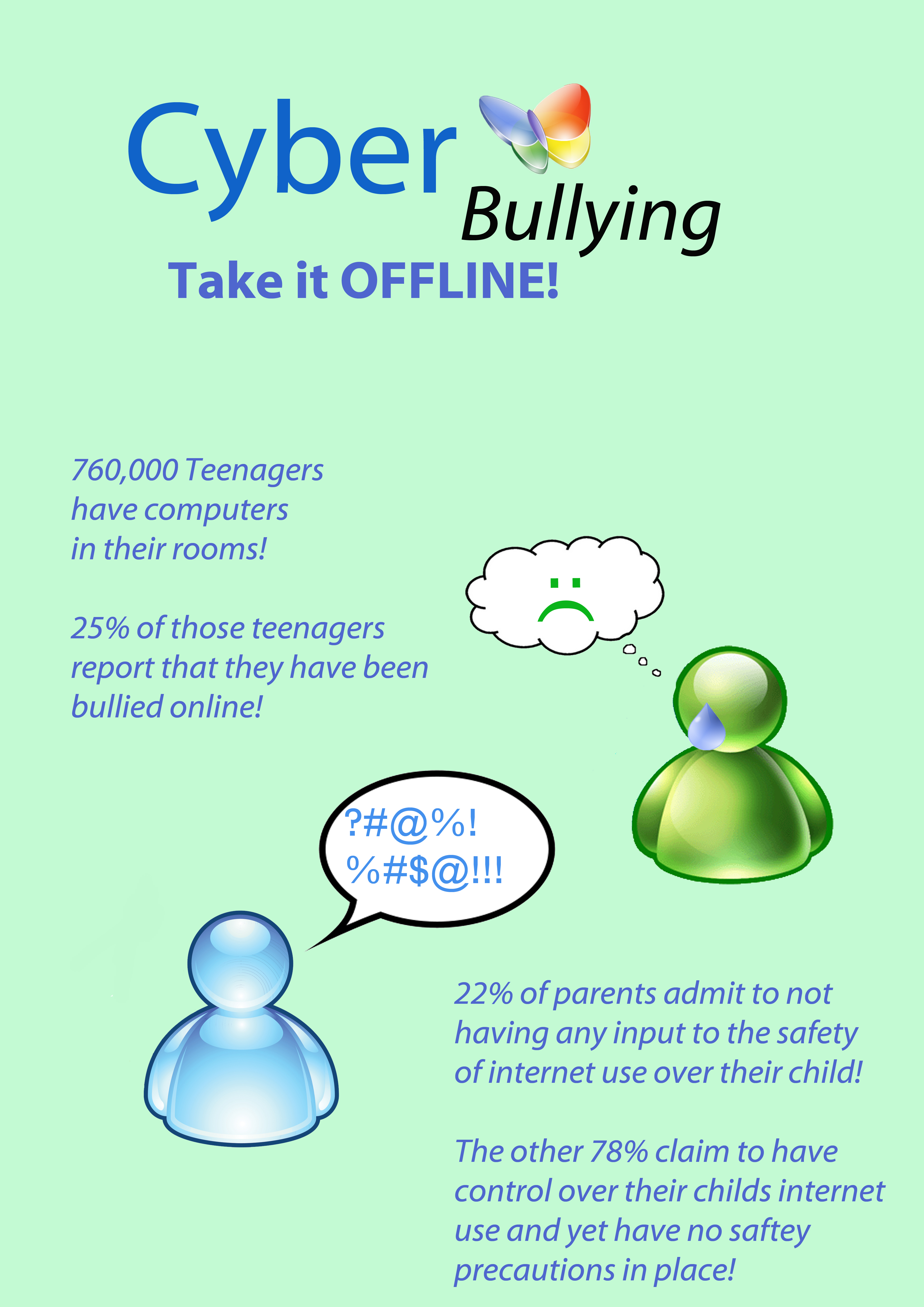 Gallery Of Cyberbullying Informational Posters