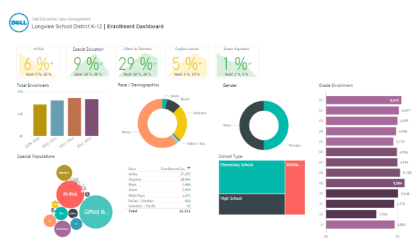 PowerBI Dashboard.png