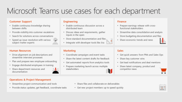 quick-start-enable-teams-use-cases-by-department.png