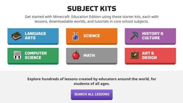Subject Kits