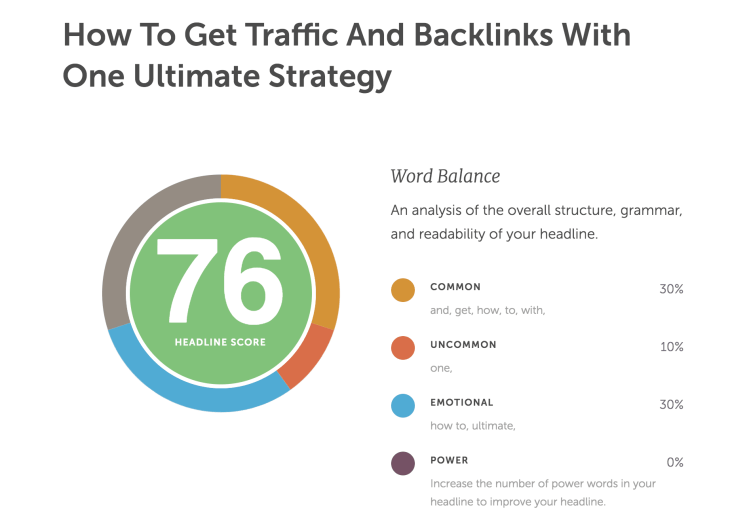 How to get traffic (and backlinks) with one ultimate strategy by Headline Analyzer