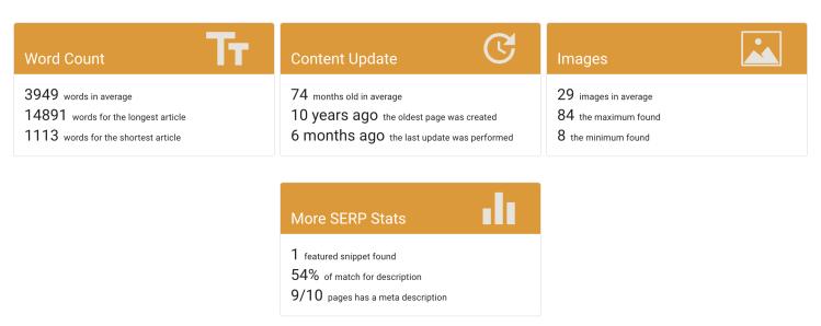 Free SEO Tool thruuu - SERP Stat