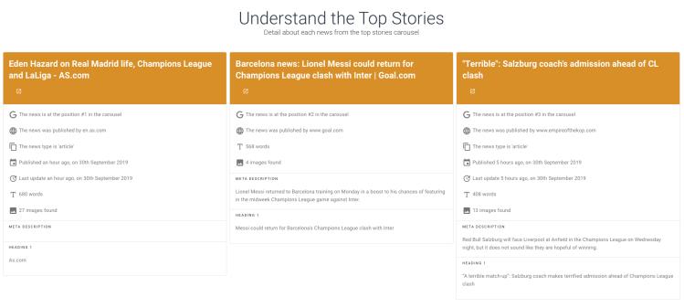 Google top stories analysées par thruuu - Outil SEO gratuit