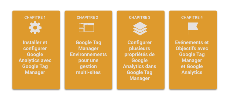 Google Tag Manager et Google Analytics: Un Tuto pour les Pros