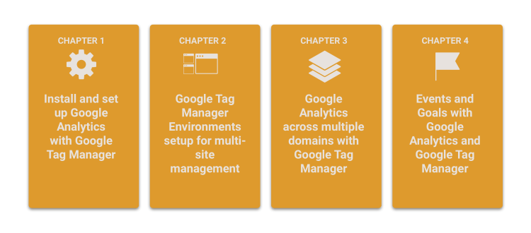 Google Tag Manager and Google Analytics: A Tutorial for the Pro