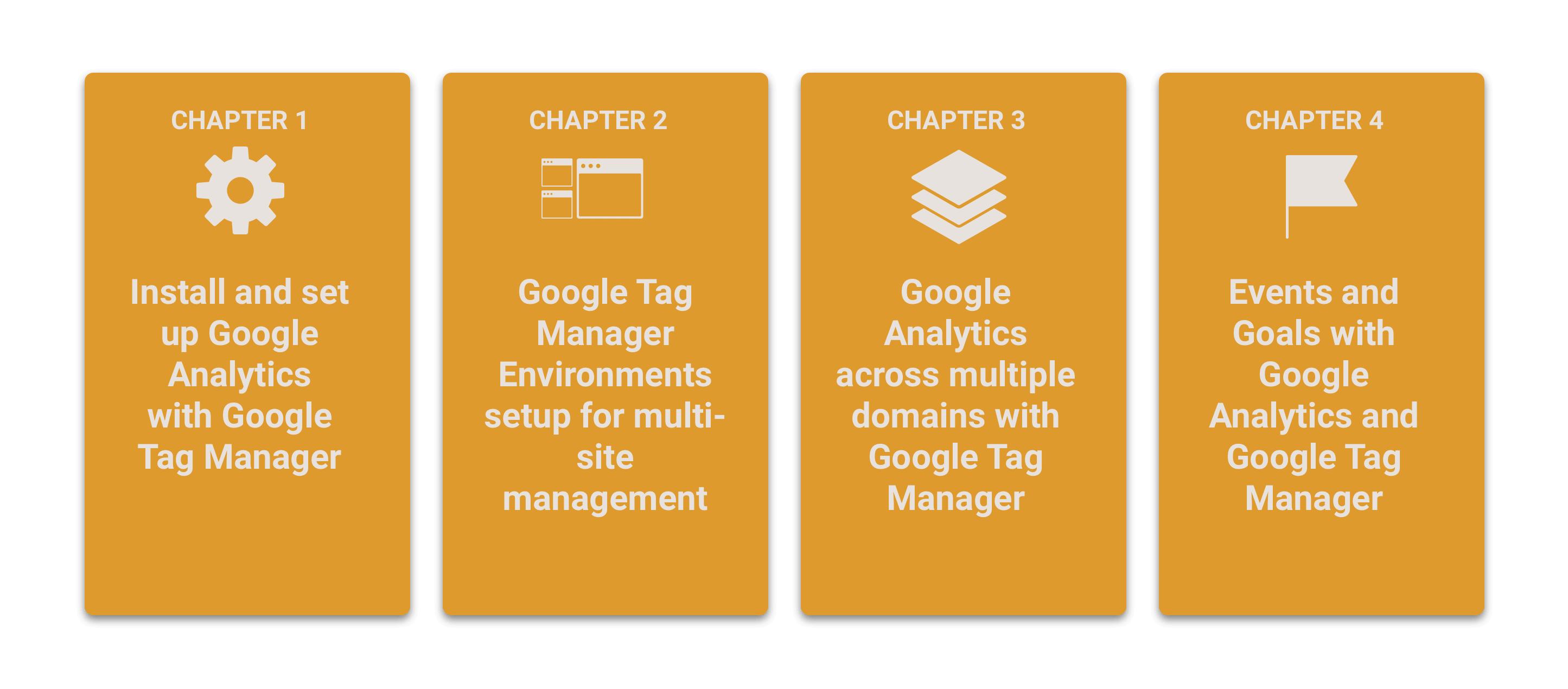 Google Tag Manager und Google Analytics: Ein Tutorial für den Profi