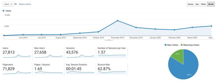 Samuel Schmitt website statistique