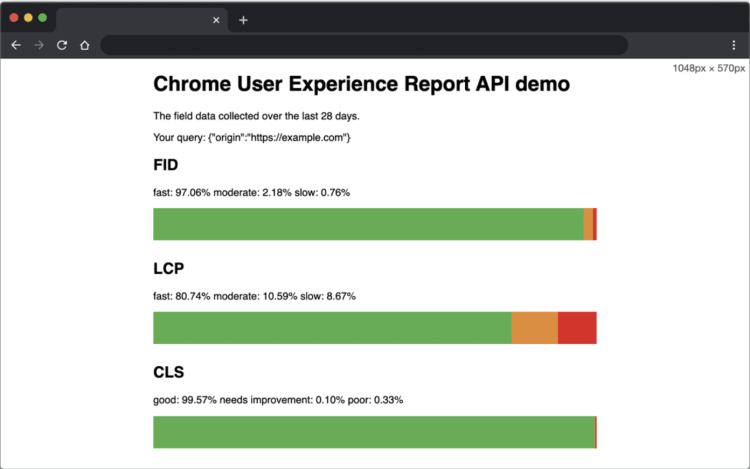 Chrome UX Report (CrUX)