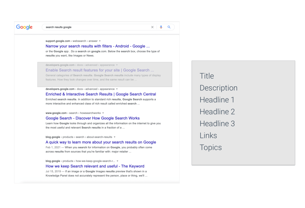 scraping and analyzing the SERP