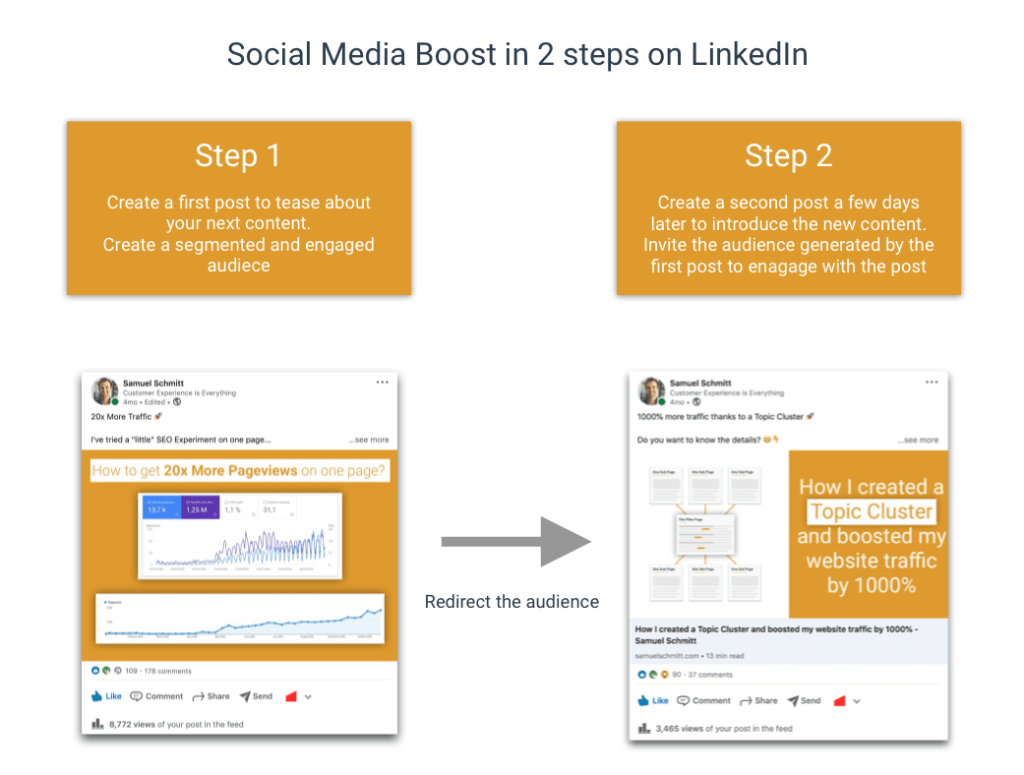 promote content on linkedin