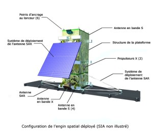 Satellite de Radarsat Constellation Mission (RCM)