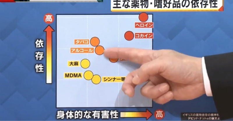 [Image] Miyane-ya, the government unveiled a chart which it wanted to hide between the teas