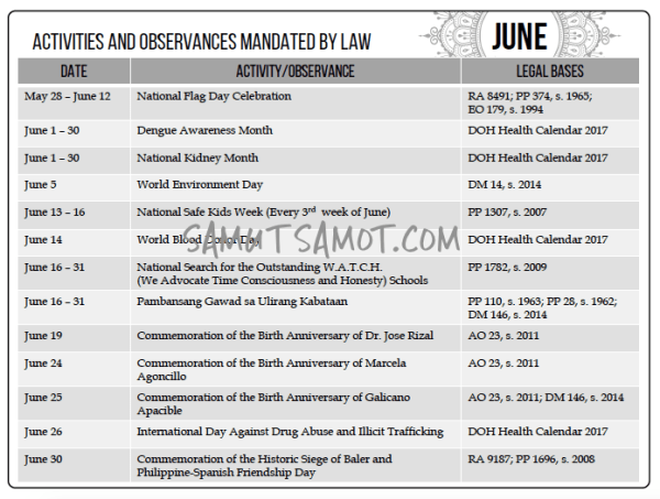 i also created a list of activities and observances mandated by law as indicated in the deped order no 25 s 2017 i updated the list to reflect the dates