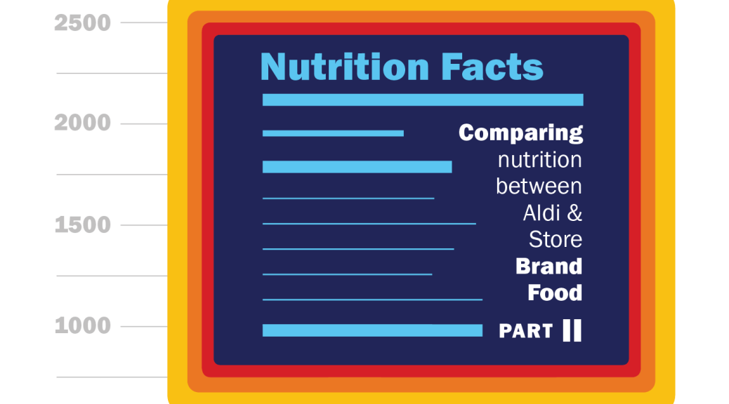Are Aldi Store Brand Foods Healthier than Name Brands? – 2