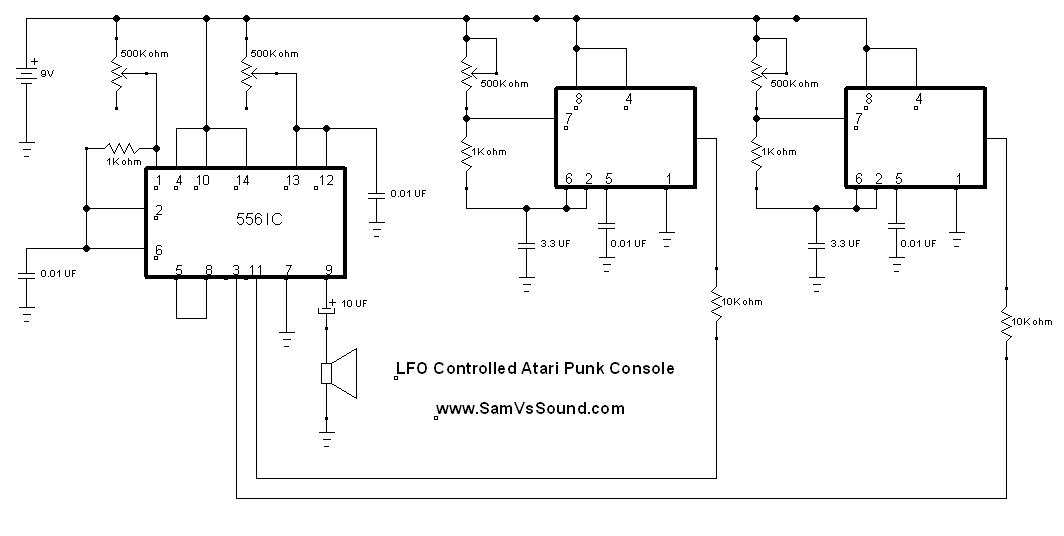 synthesizers archives sam vs sound