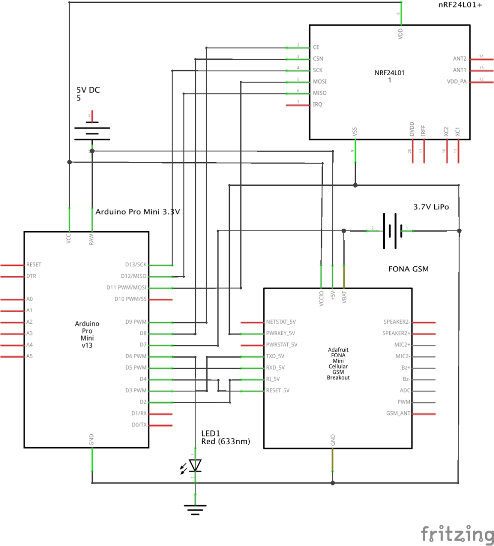medium resolution of schematic with gsm board