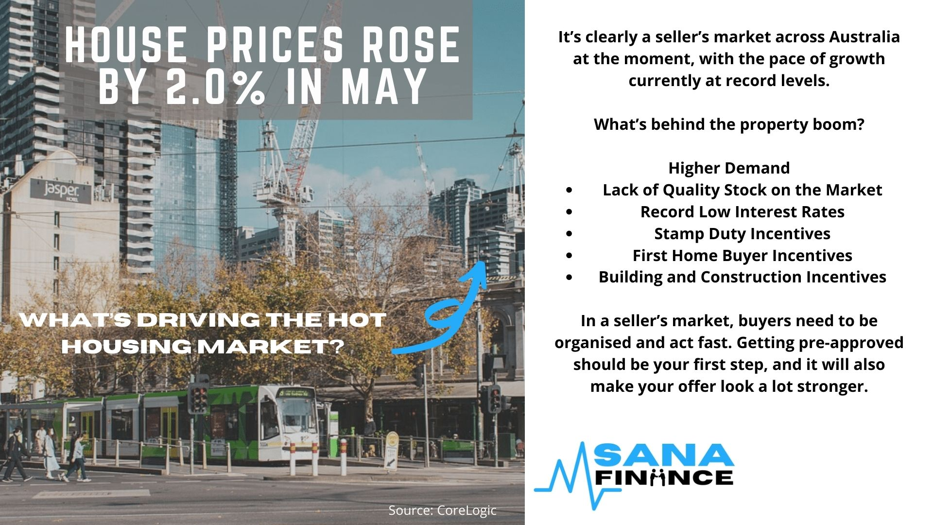 House prices jump in rising market