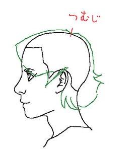 髪横顔1補助線